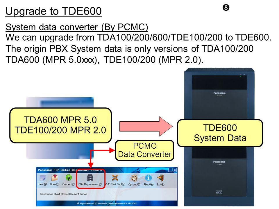 Upgrade to TDE600 System data converter (By PCMC)