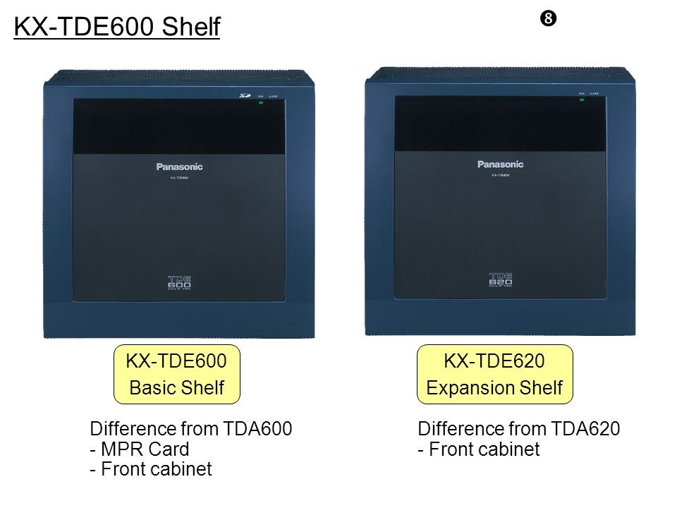 KX-TDE600 Shelf KX-TDE600 Basic Shelf KX-TDE620 Expansion Shelf