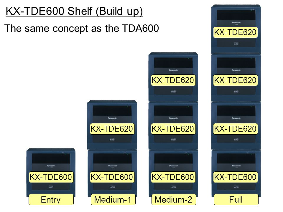 KX-TDE600 Shelf (Build up)