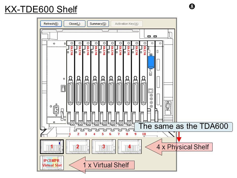 KX-TDE600 Shelf The same as the TDA600 4 x Physical Shelf