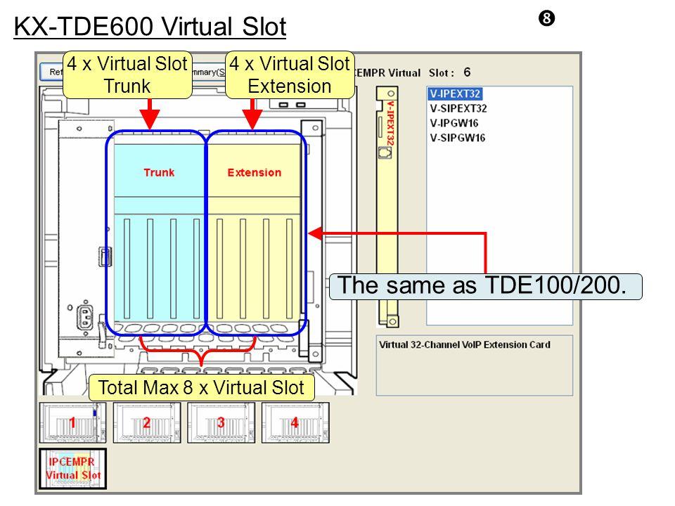 Total Max 8 x Virtual Slot