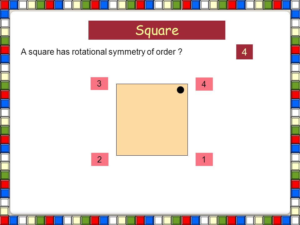 Square A square has rotational symmetry of order 4 3 4 2 1