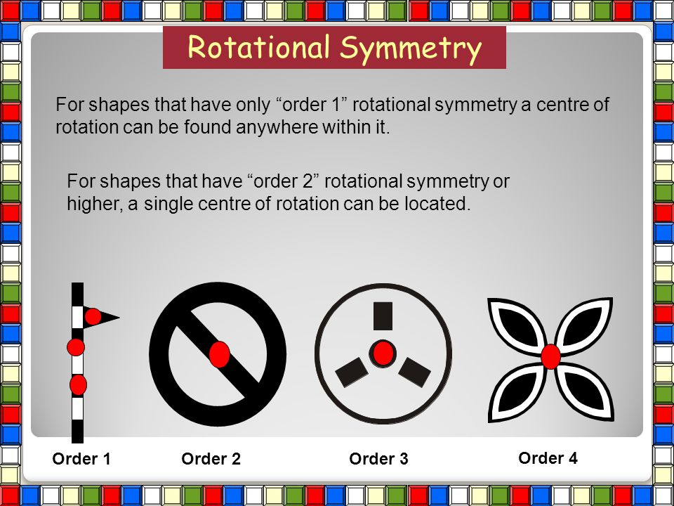 Rotational Symmetry For shapes that have only order 1 rotational symmetry a centre of rotation can be found anywhere within it.