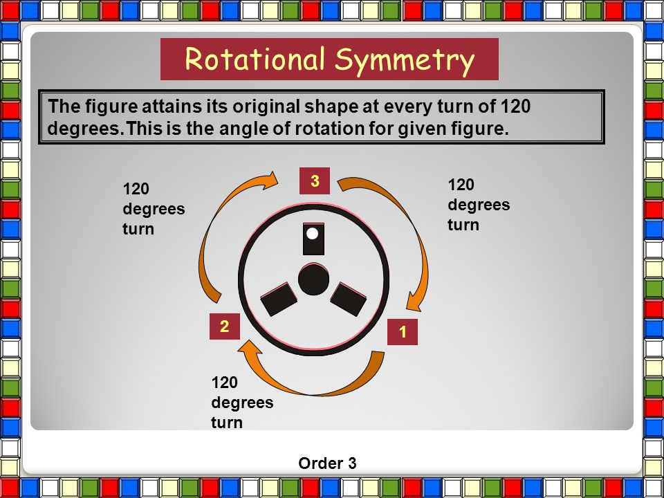 Rotational Symmetry The figure attains its original shape at every turn of 120 degrees.This is the angle of rotation for given figure.