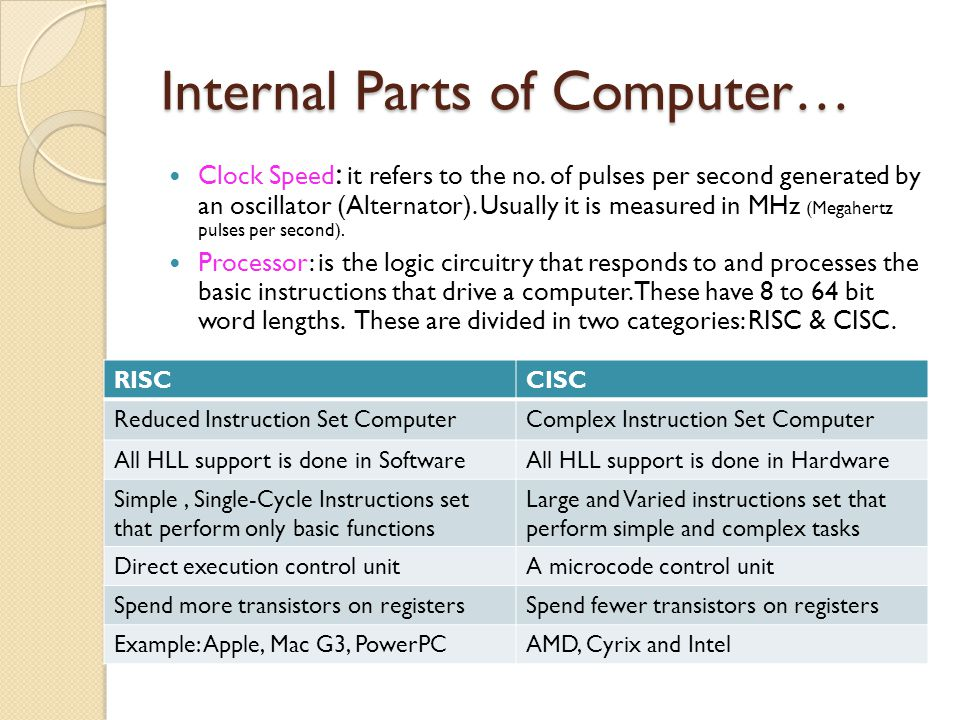 Internal Parts of Computer…