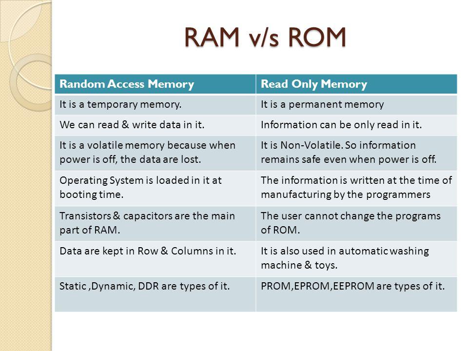 RAM v/s ROM Random Access Memory Read Only Memory