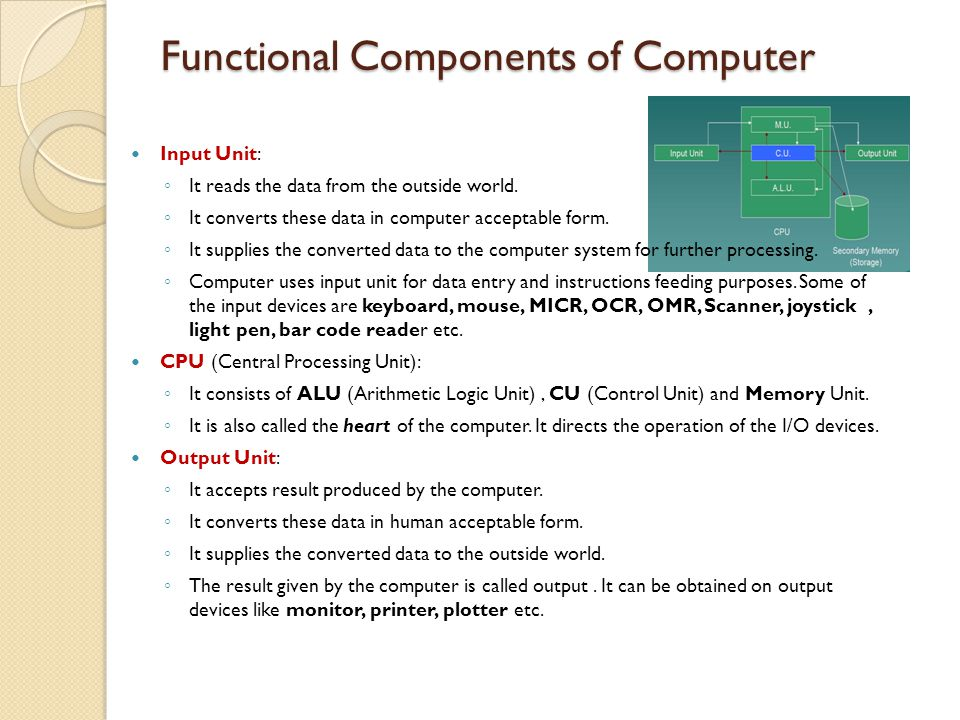 Functional Components of Computer