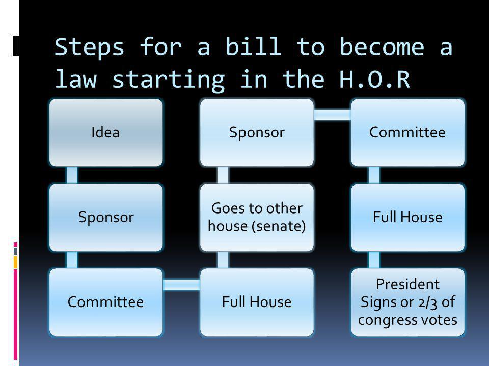 Steps for a bill to become a law starting in the H.O.R