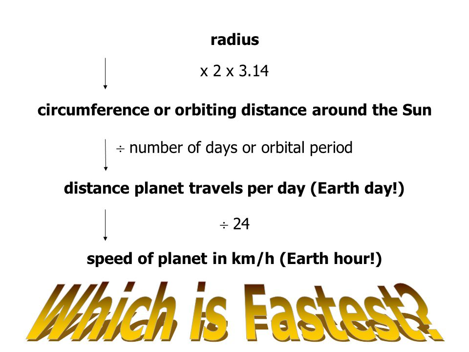 Which is Fastest radius x 2 x 3.14