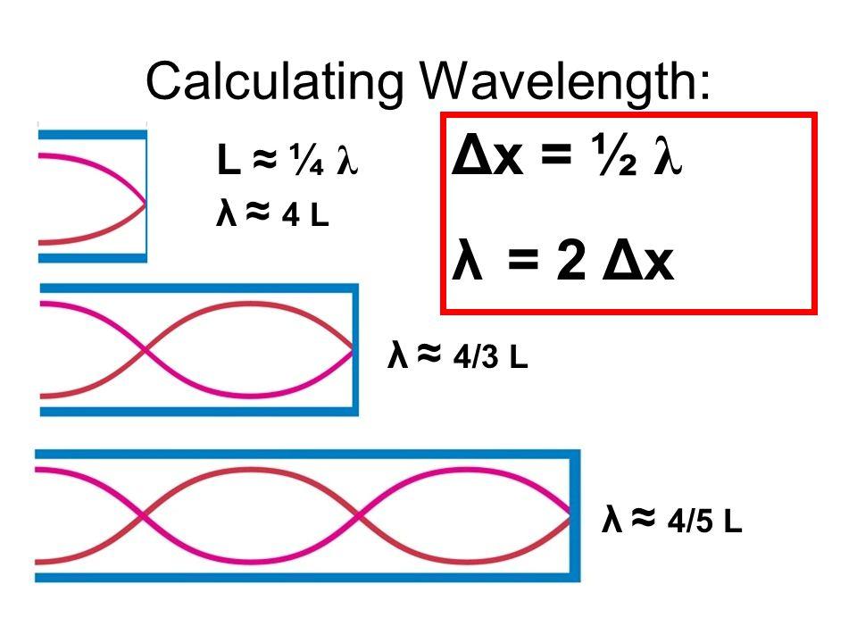 Calculating Wavelength: