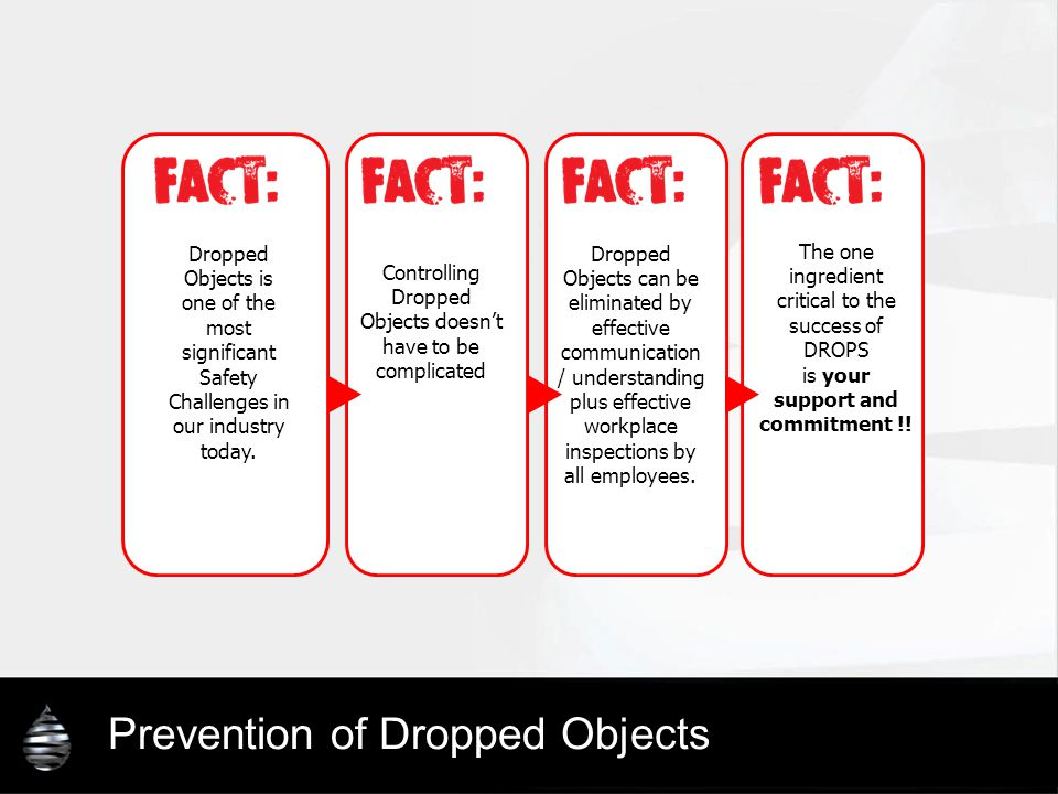 Prevention of Dropped Objects