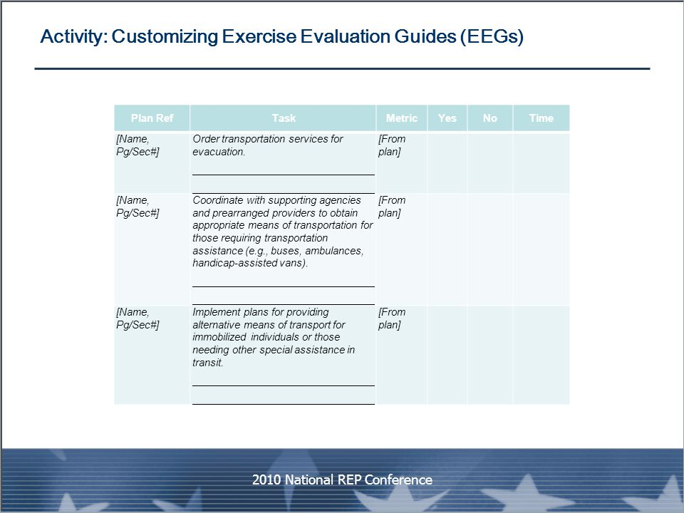 Activity: Customizing Exercise Evaluation Guides (EEGs)