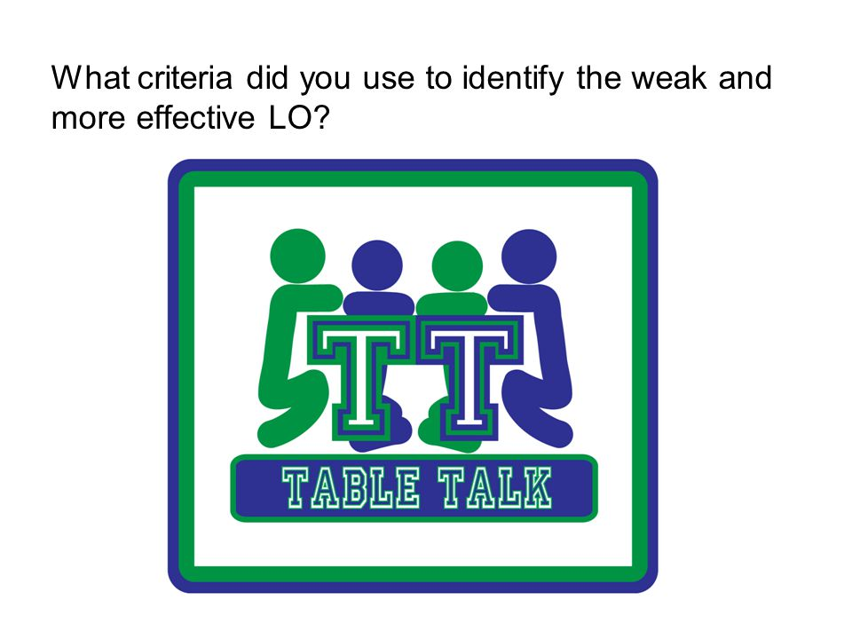 What criteria did you use to identify the weak and more effective LO