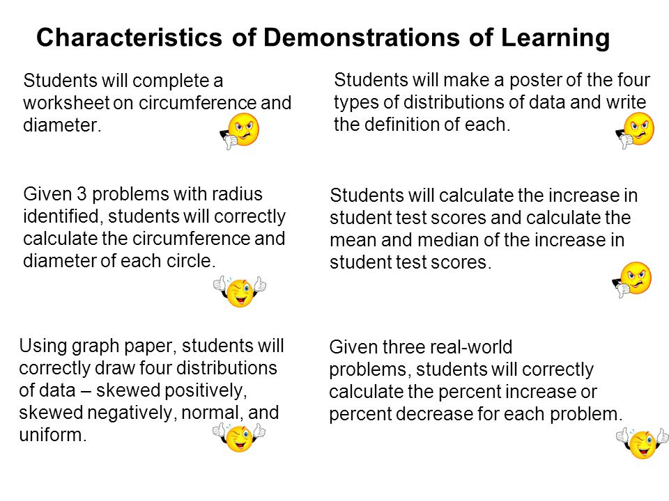 Characteristics of Demonstrations of Learning