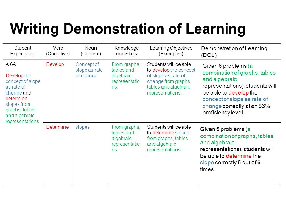 Writing Demonstration of Learning