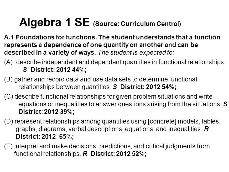 Algebra 1 SE (Source: Curriculum Central)