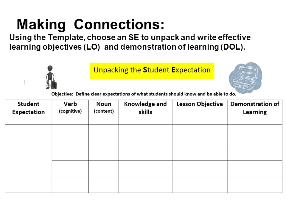 Making Connections: Using the Template, choose an SE to unpack and write effective learning objectives (LO) and demonstration of learning (DOL).