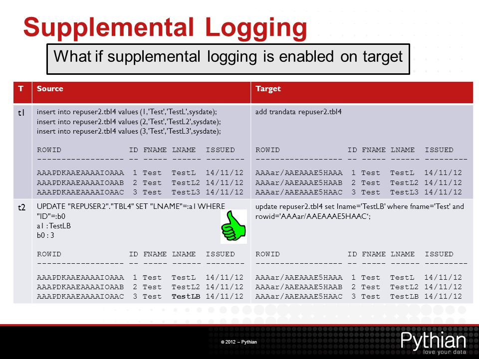 What if supplemental logging is enabled on target