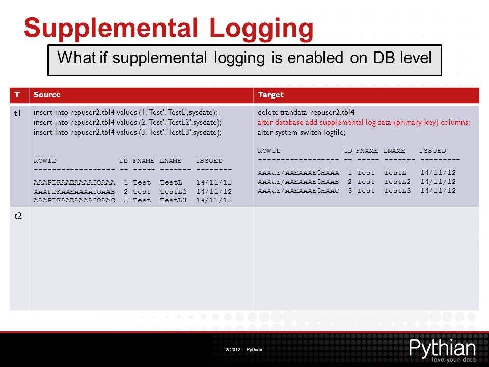 What if supplemental logging is enabled on DB level