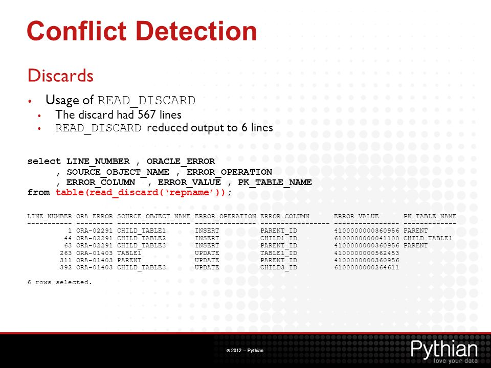 Conflict Detection Discards Usage of READ_DISCARD