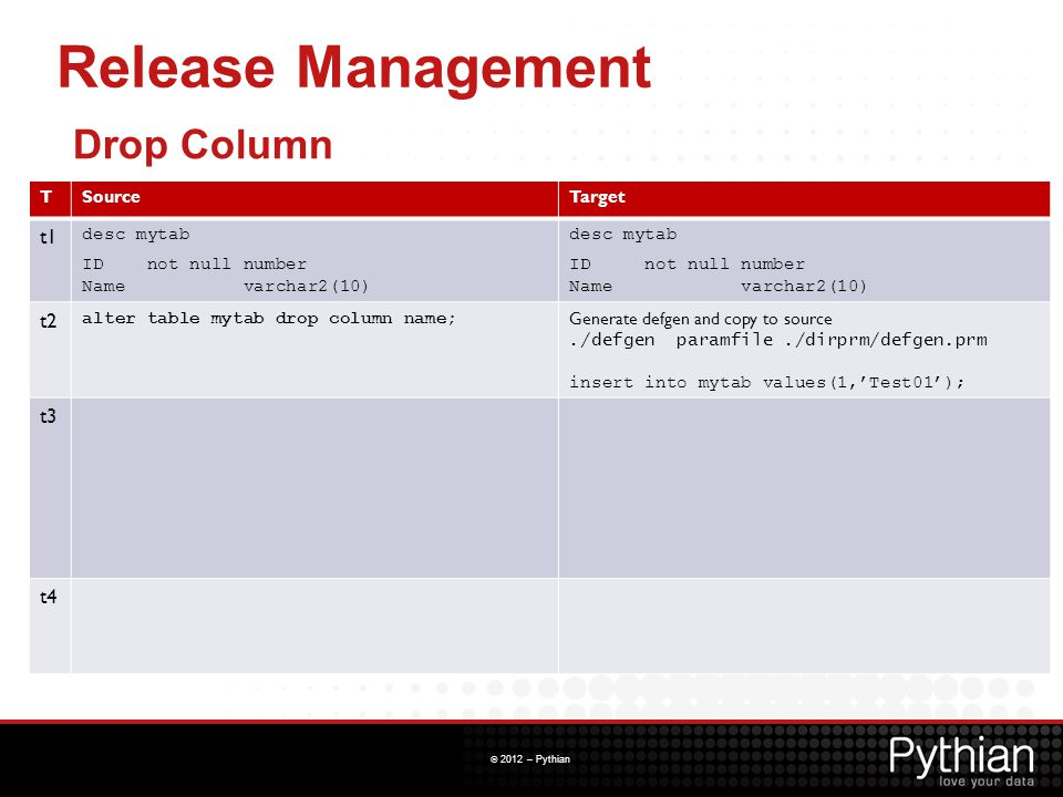 Release Management Drop Column t1 t2 t3 t4 T Source Target desc mytab