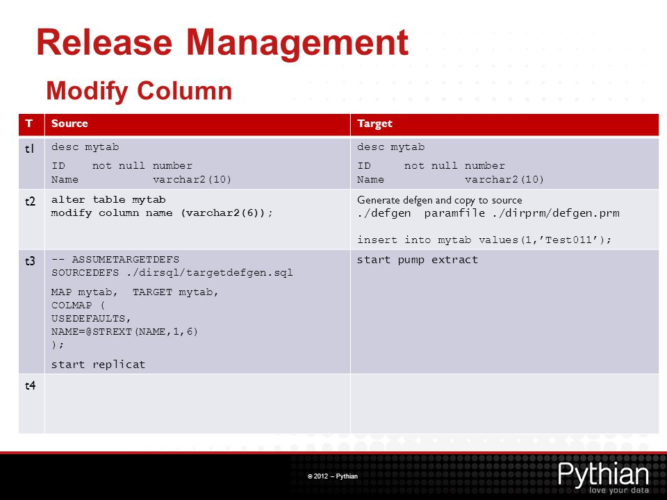 Release Management Modify Column t1 t2 t3 t4 T Source Target