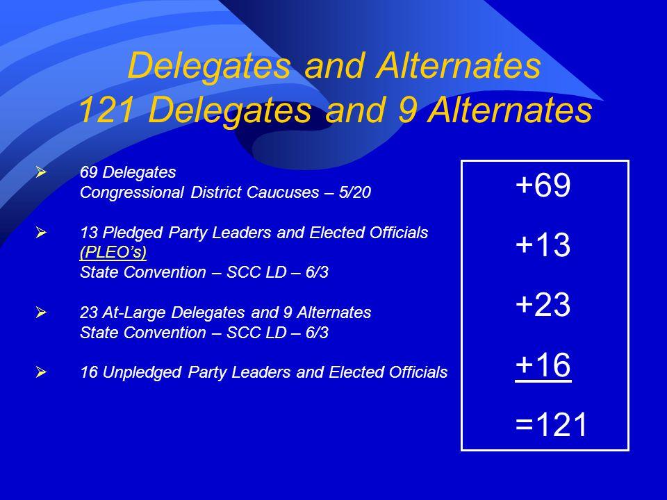 Delegates and Alternates 121 Delegates and 9 Alternates