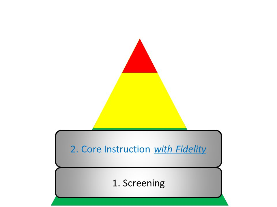 2. Core Instruction with Fidelity