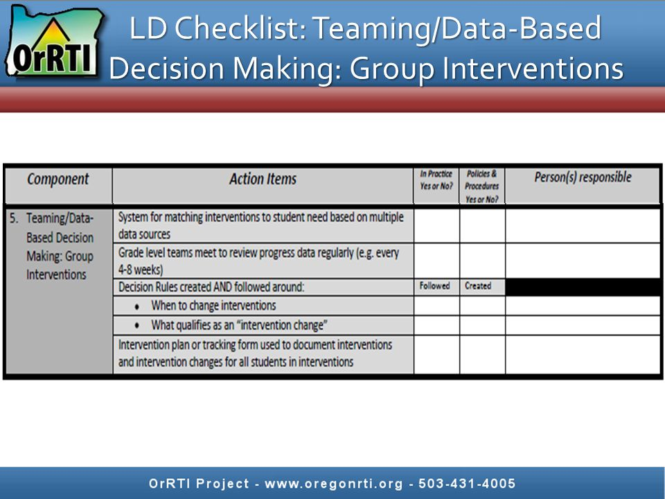 LD Checklist: Teaming/Data-Based Decision Making: Group Interventions