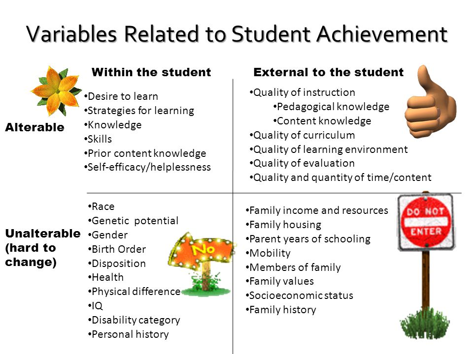 Variables Related to Student Achievement