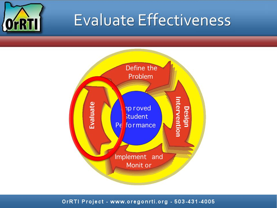 Evaluate Effectiveness