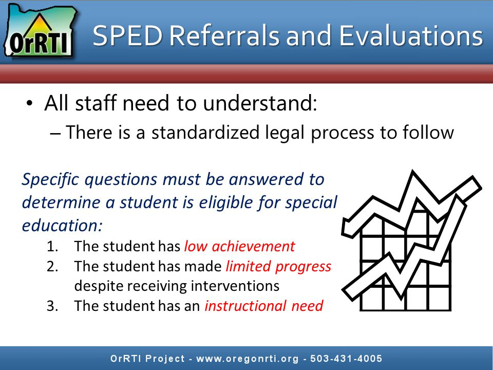 SPED Referrals and Evaluations