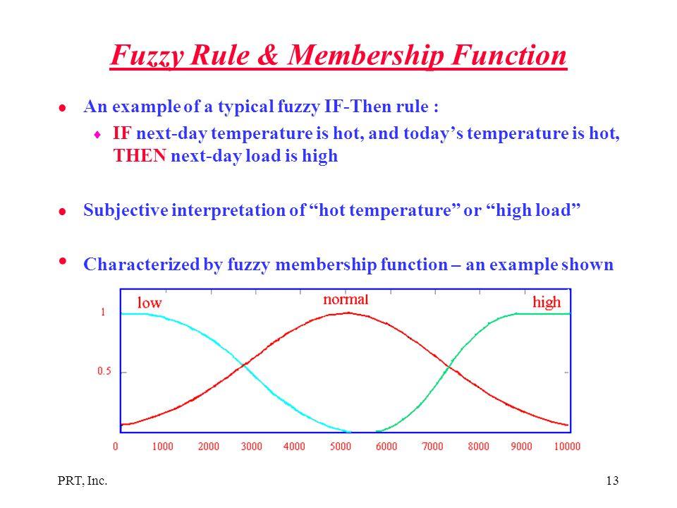 Fuzzy Rule & Membership Function