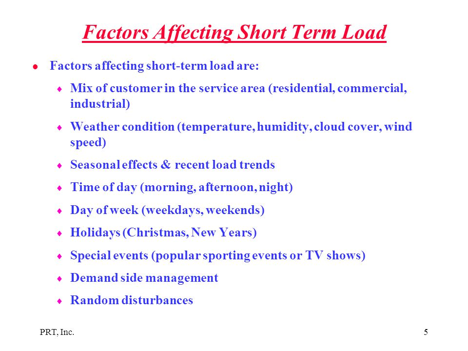Factors Affecting Short Term Load