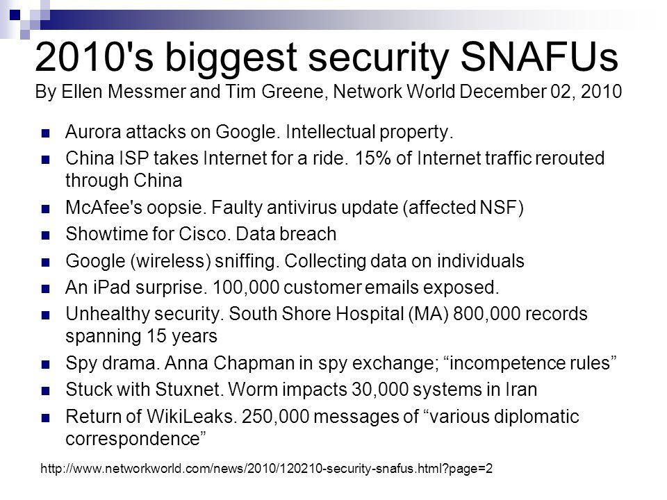 2010 s biggest security SNAFUs By Ellen Messmer and Tim Greene, Network World December 02, 2010