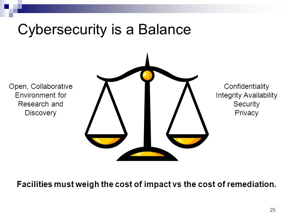Cybersecurity is a Balance