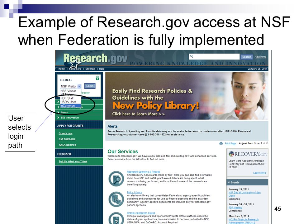Example of Research.gov access at NSF when Federation is fully implemented