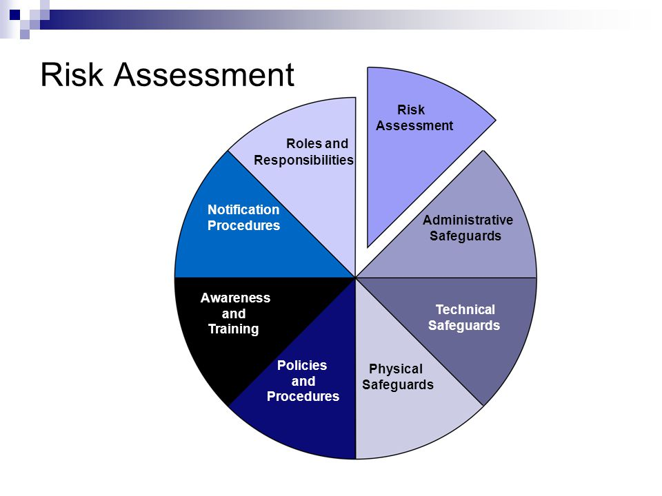 Risk assessment and work role