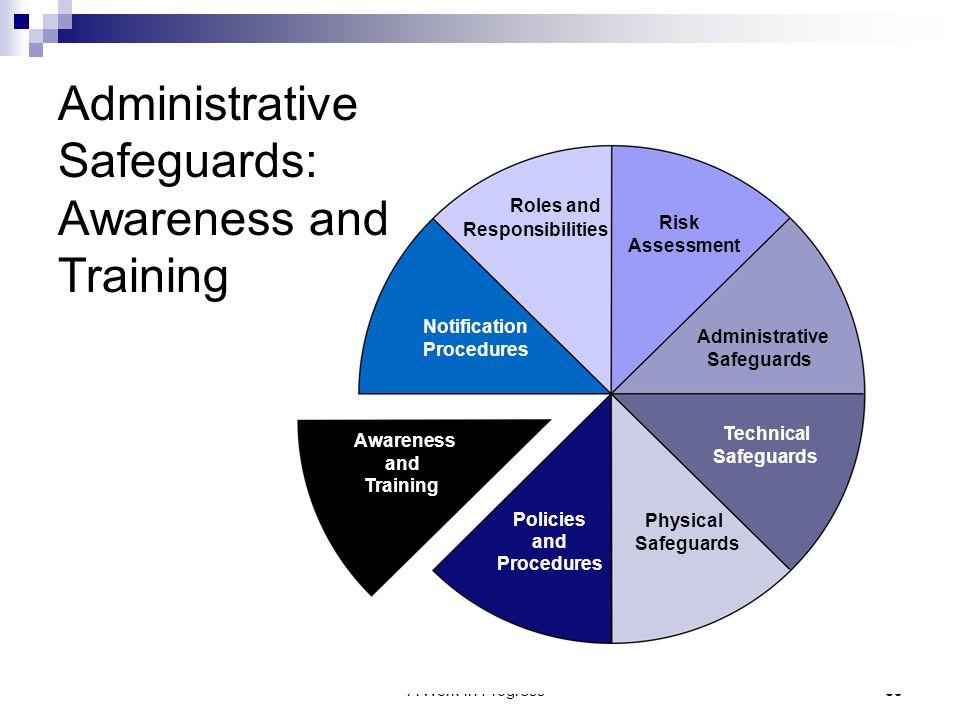 Administrative Safeguards: Awareness and Training