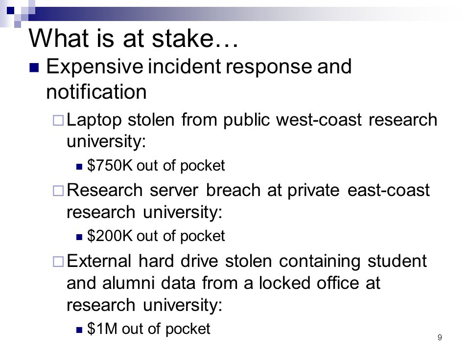What is at stake… Expensive incident response and notification