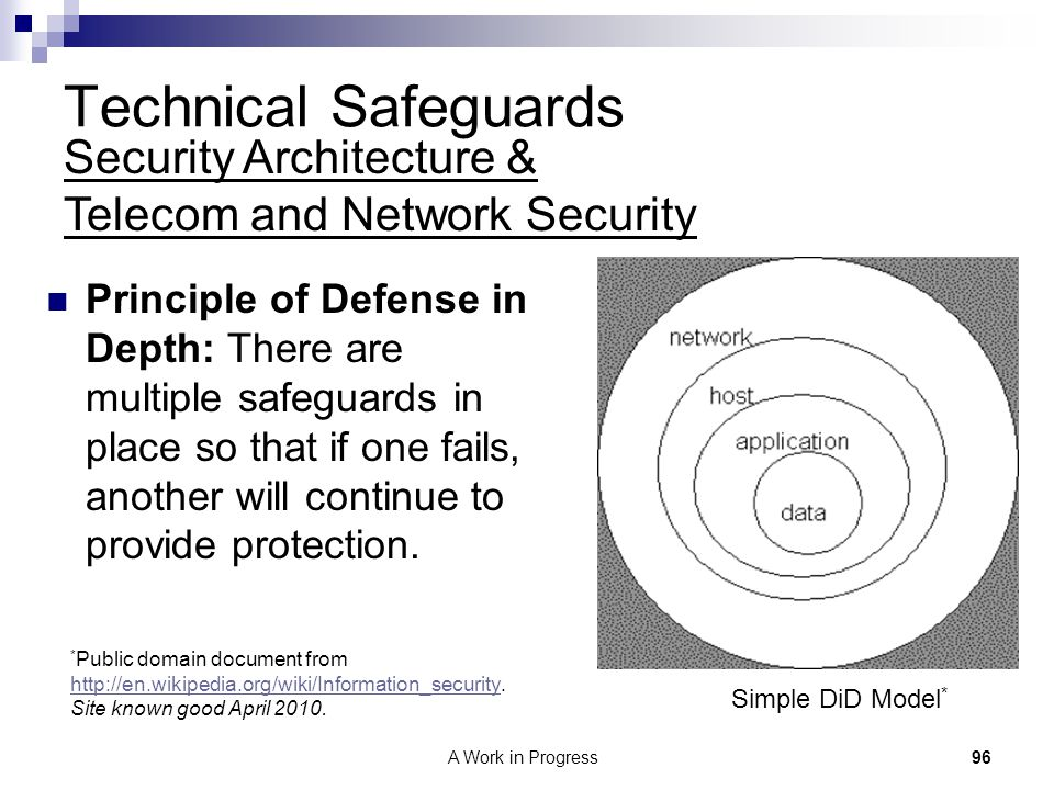Technical Safeguards Security Architecture &
