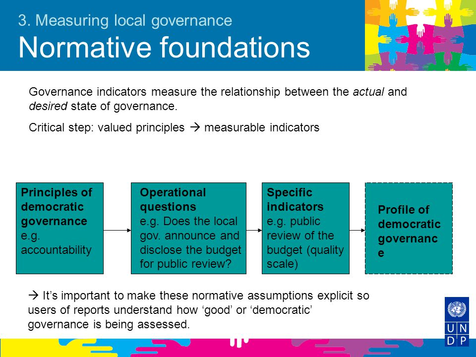 3. Measuring local governance Normative foundations