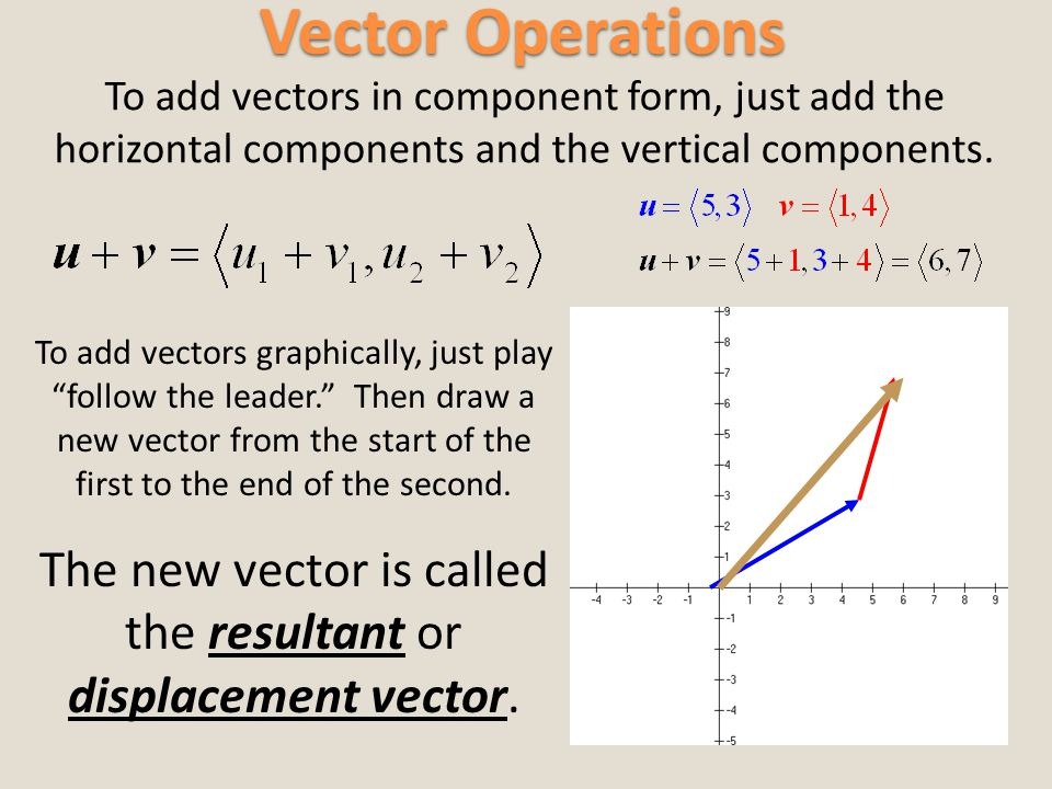 The new vector is called the resultant or displacement vector.