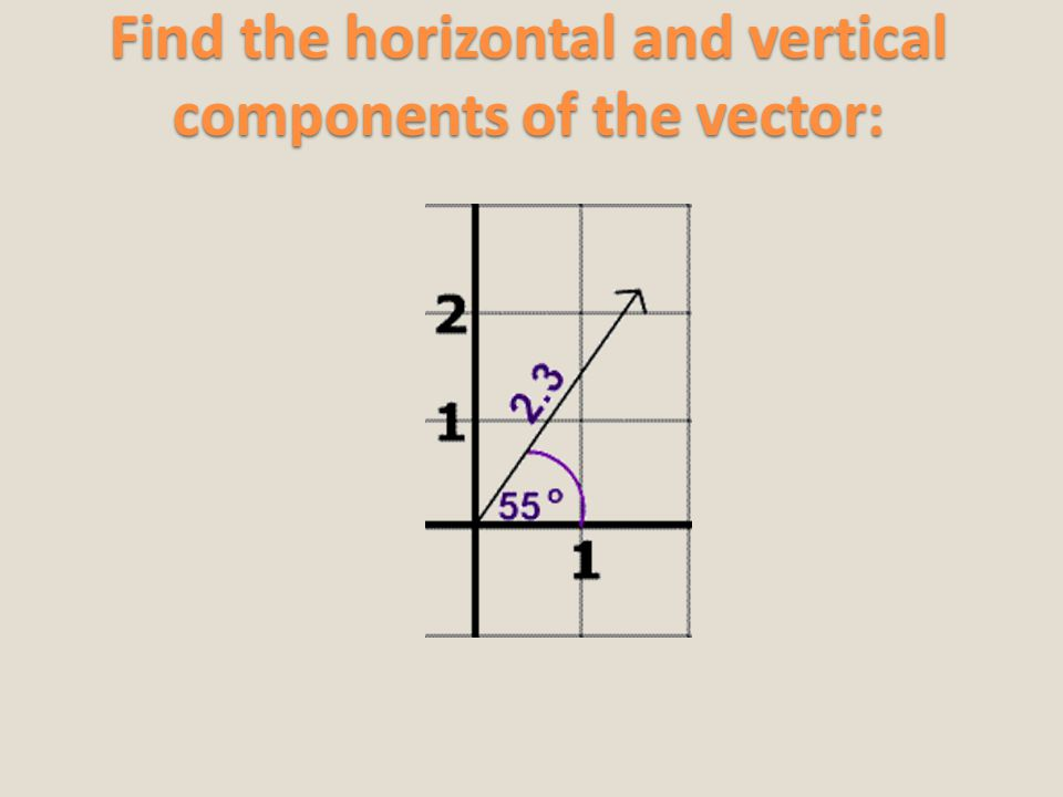 Find the horizontal and vertical components of the vector: