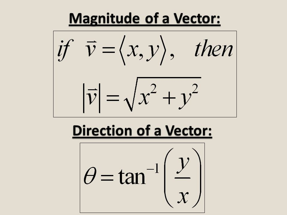 Magnitude of a Vector: Direction of a Vector: