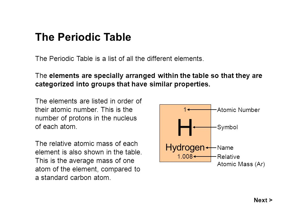 H The Periodic Table Hydrogen