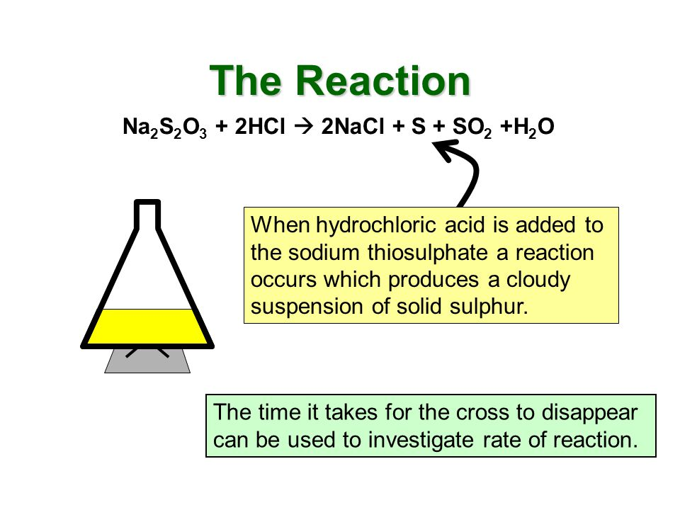 sodium thiosulphate and hydrochloric acid coursework The rate of reaction between sodium thiosulphate and hydrochloric acid the tape does not go thiosulphate and hydrochloric acid coursework the contact surface.