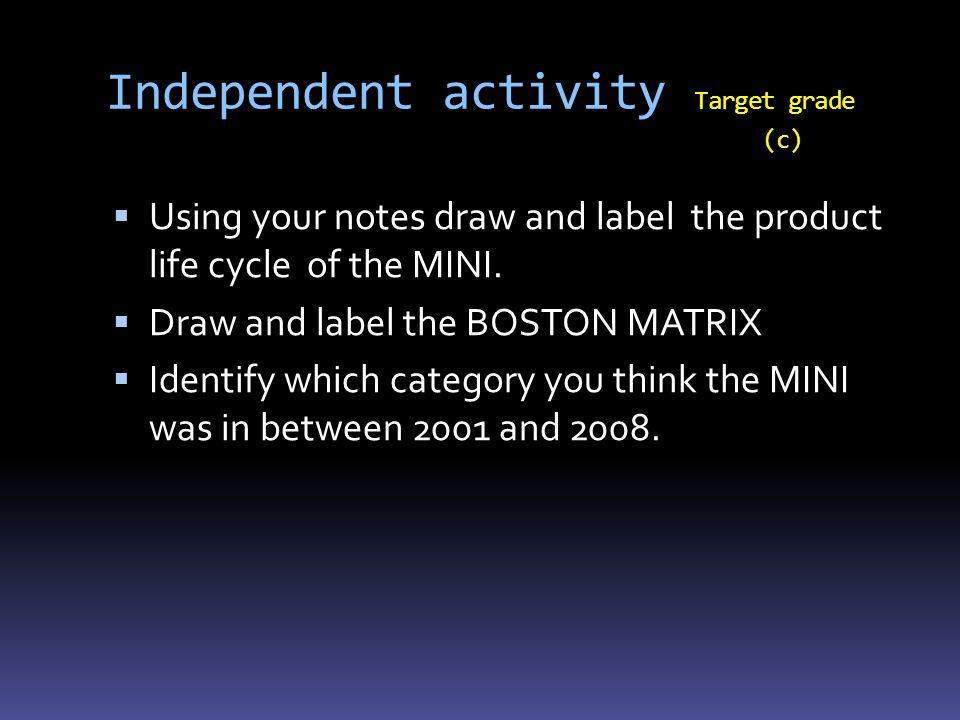 Independent activity Target grade (c)