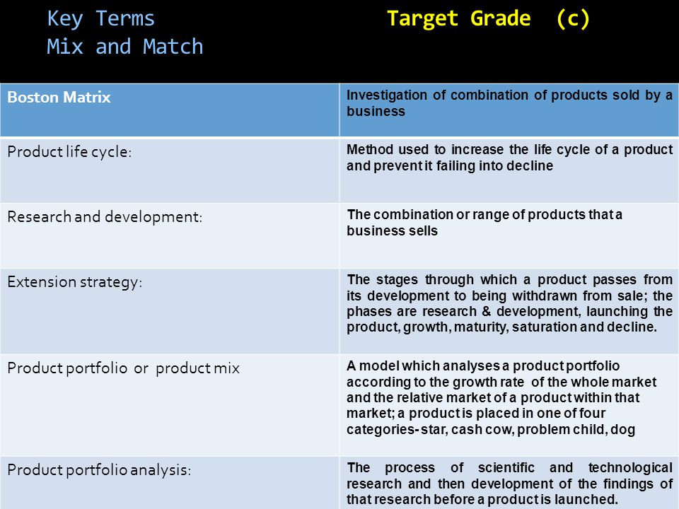Key Terms Target Grade (c) Mix and Match