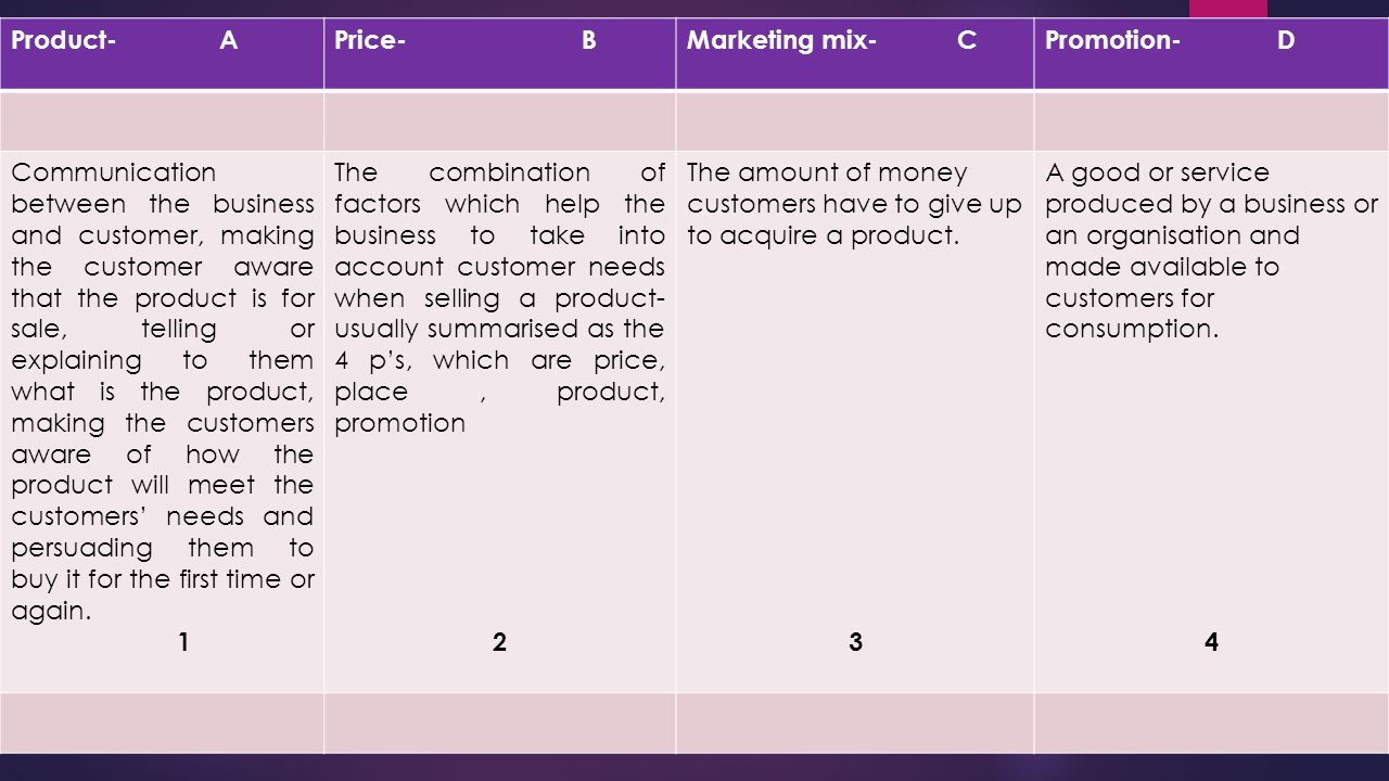 Product- A Price- B. Marketing mix- C. Promotion- D.